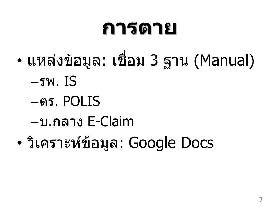 การตาย แหล่งข้อมูล : เชื่อม 3 ฐาน (Manual) – รพ.IS – ตร.