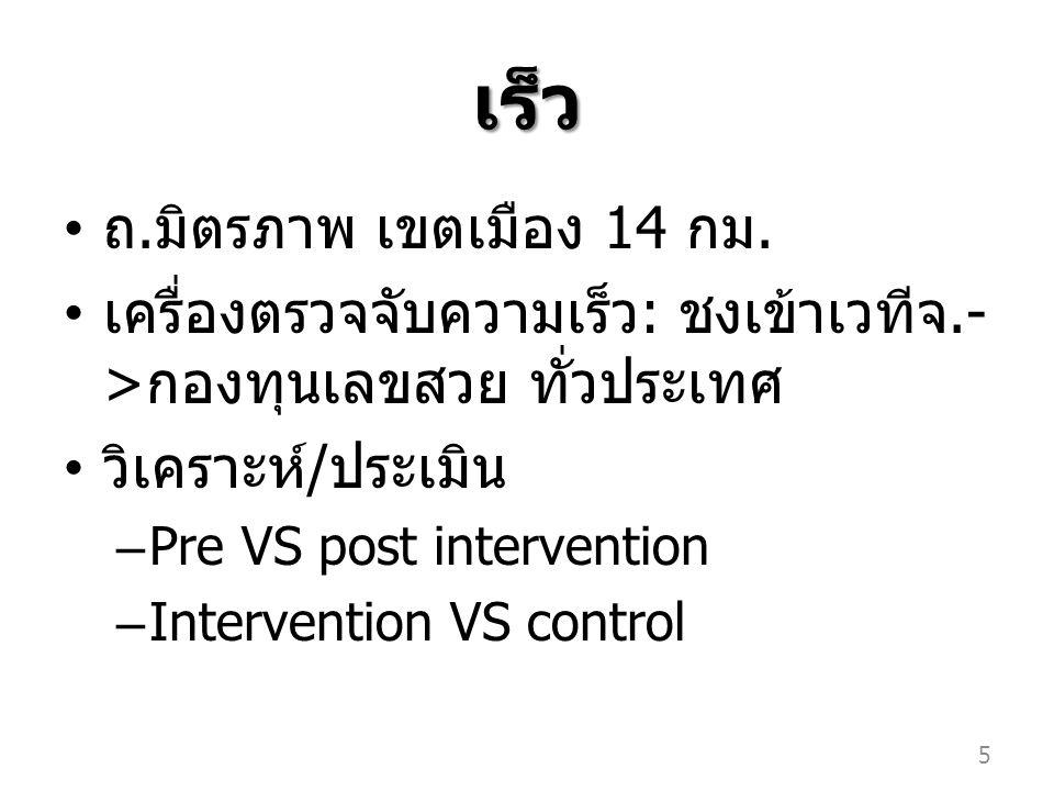 จุดเกิดเหตุ โปรแกรมรายงานเหตุการณ์ทางโทรศัพท์ –TOT help call center – บริษัทกลาง – ทางหลวง - วิศวะจุฬา -LongDo – ขอนแก่น – สพฉ.- สสส.: EMS 1669 – สพฉ.-NECTEC-ThaiROADS การวิเคราะห์ Spatial analysis.