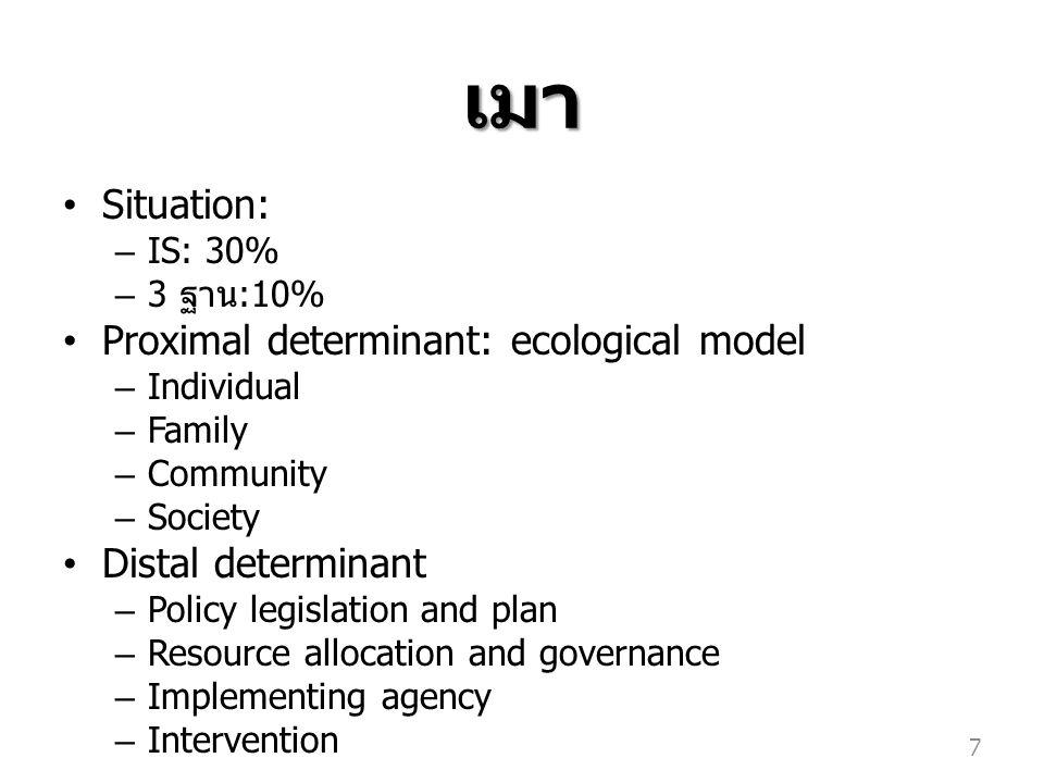 เมา Situation: –IS: 30% –3 ฐาน :10% Proximal determinant: ecological model –Individual –Family –Community –Society Distal determinant –Policy legislation and plan –Resource allocation and governance –Implementing agency –Intervention 7