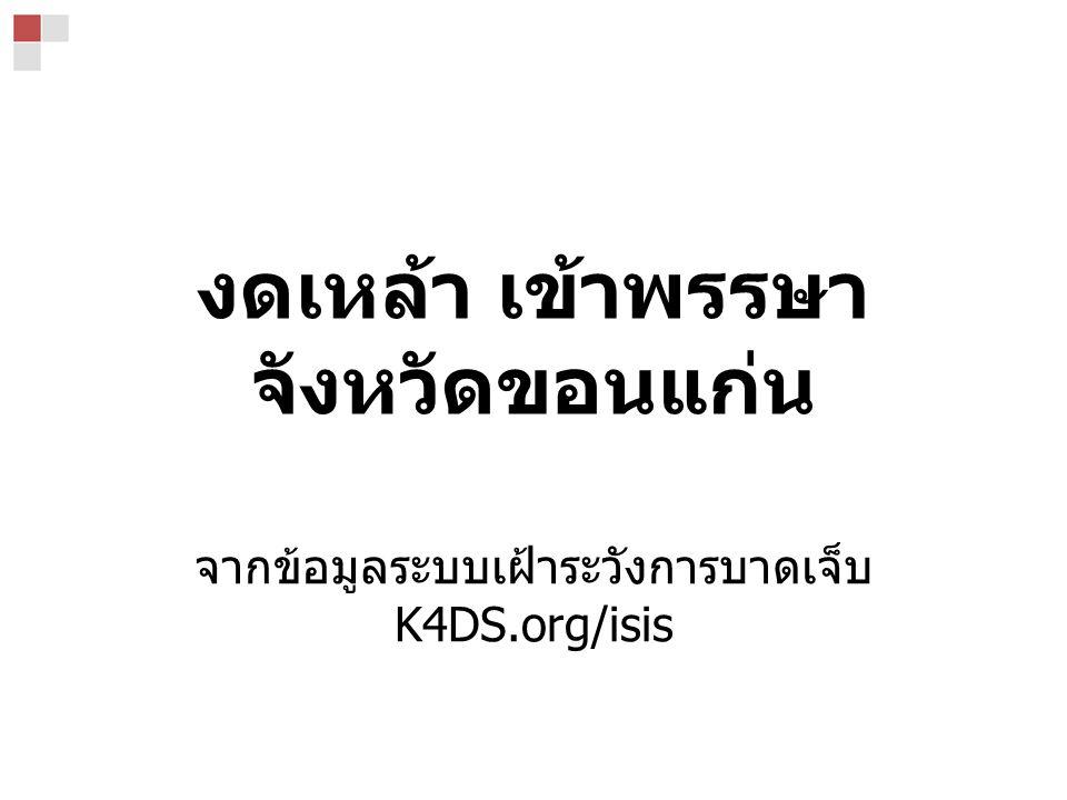 งดเหล้า เข้าพรรษา จังหวัดขอนแก่น จากข้อมูลระบบเฝ้าระวังการบาดเจ็บ K4DS.org/isis