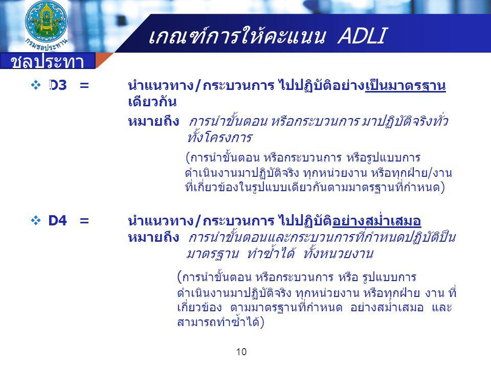 Company name  D3=นำแนวทาง/กระบวนการ ไปปฏิบัติอย่างเป็นมาตรฐาน เดียวกัน หมายถึง การนำขั้นตอน หรือกระบวนการ มาปฏิบัติจริงทั่ว ทั้งโครงการ (การนำขั้นตอน