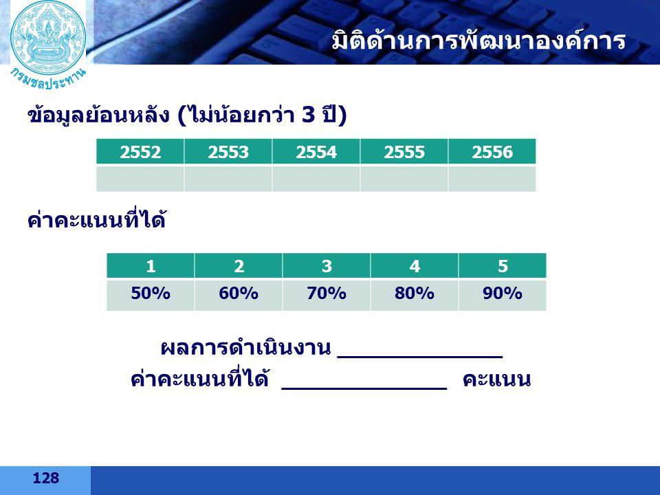 LOGO ข้อมูลย้อนหลัง (ไม่น้อยกว่า 3 ปี) ค่าคะแนนที่ได้ ผลการดำเนินงาน ____________ ค่าคะแนนที่ได้ ____________ คะแนน 12345 50%60%70%80%90% 128 25522553