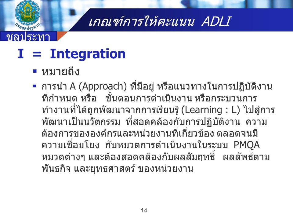 Company name I = Integration  หมายถึง  การนำ A (Approach) ที่มีอยู่ หรือแนวทางในการปฏิบัติงาน ที่กำหนด หรือขั้นตอนการดำเนินงาน หรือกระบวนการ ทำงานที