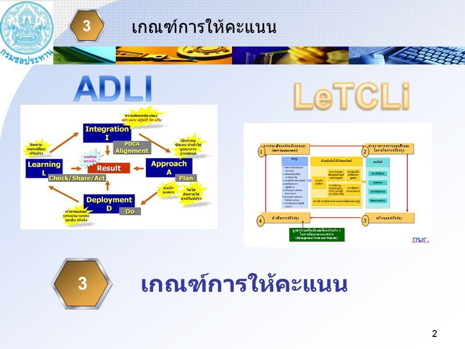 Company name  L3=มีการเรียนรู้แนวทาง/ กระบวนการ อย่างสม่ำเสมอ หมายถึง การปรับปรุงแนวทางการดำเนินการหรือขั้นตอนการ ดำเนินการเกิดจากการเรียนรู้ (KM) อย่างสม่ำเสมอ (มีการเรียนรู้ ขั้นตอน หรือกระบวนการ หรือรูปแบบการ ดำเนินงานอย่างสม่ำเสมอหรือไม่ หรือมีการทำ KM อย่าง สม่ำเสมอหรือไม่)  L4=การสร้างนวัตกรรมใน แนวทาง/กระบวนการ หมายถึง มีการปรับปรุงขั้นตอนการดำเนินการตาม กระบวนการเรียนรู้ (KM) สามารถเพิ่มประสิทธิภาพ และประสิทธิผลในการดำเนินงาน (มีการนำขั้นตอน หรือกระบวนการ หรือรูปแบบการ ดำเนินงานมาปรับปรุงให้ดีขึ้น เพื่อให้เกิดประสิทธิภาพ และประสิทธิผลมากขึ้น ต้นทุนผลผลิตลดลง หรือ ระยะเวลาในการดำเนินงานน้อยลง ) 13 กรม ชลประทา น เกณฑ์การให้คะแนน ADLI