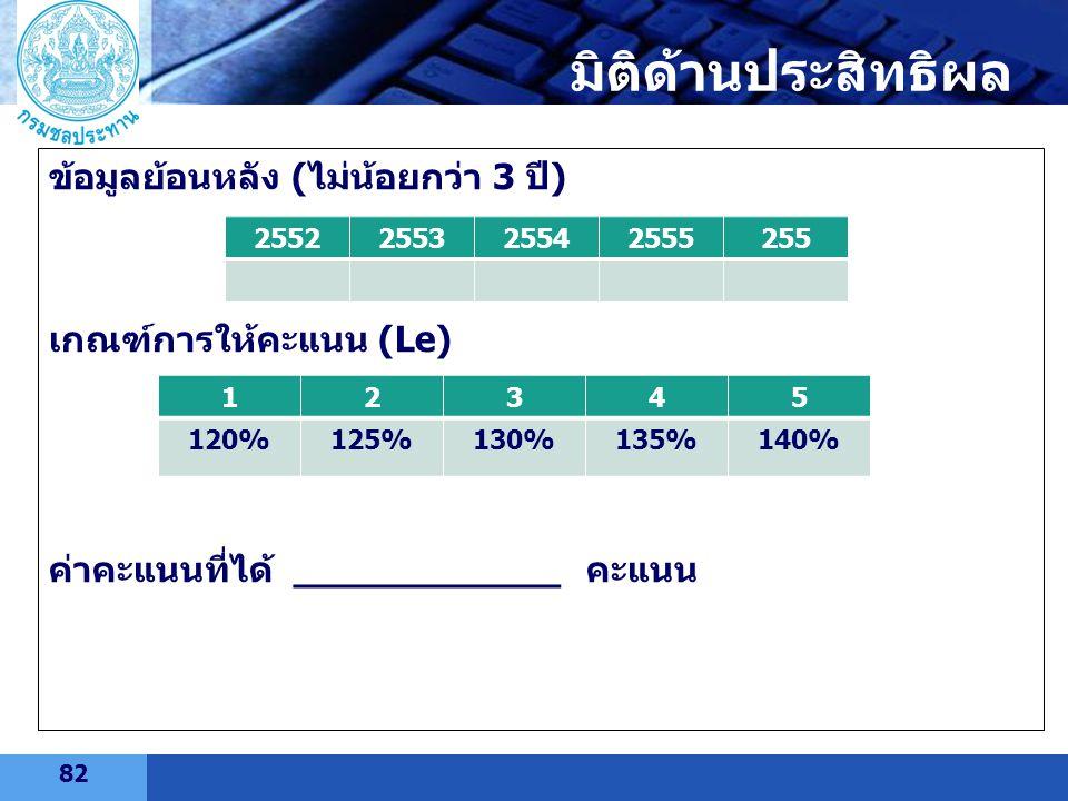 LOGO ข้อมูลย้อนหลัง (ไม่น้อยกว่า 3 ปี) เกณฑ์การให้คะแนน (Le) ค่าคะแนนที่ได้ ____________ คะแนน 2552255325542555255 12345 120%125%130%135%140% 82 มิติด