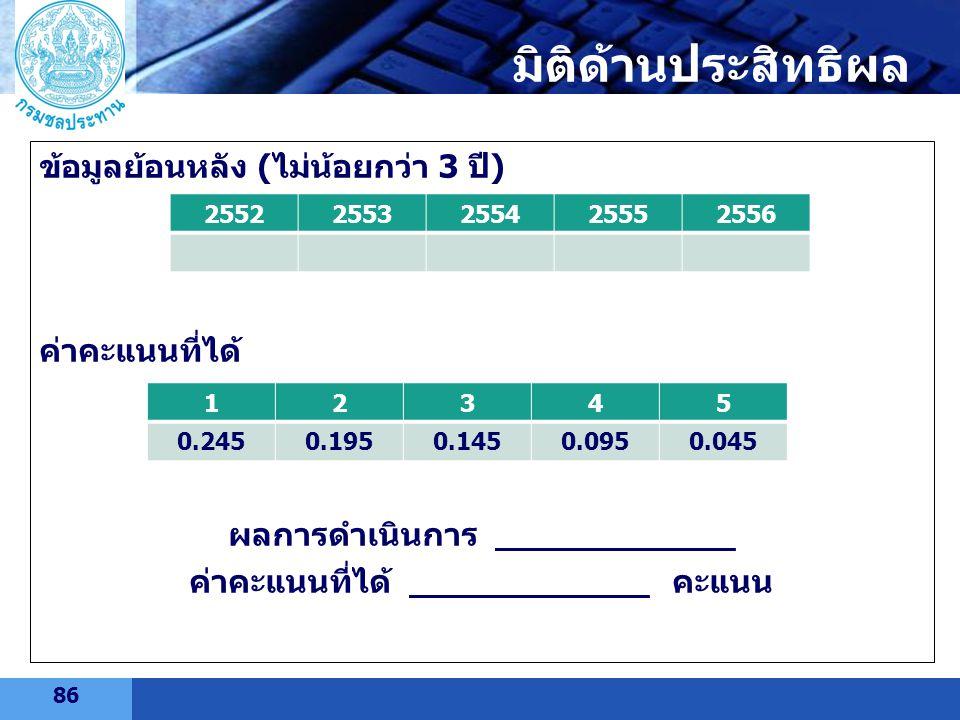 LOGO ข้อมูลย้อนหลัง (ไม่น้อยกว่า 3 ปี) ค่าคะแนนที่ได้ ผลการดำเนินการ ____________ ค่าคะแนนที่ได้ ____________ คะแนน 25522553255425552556 12345 0.2450.
