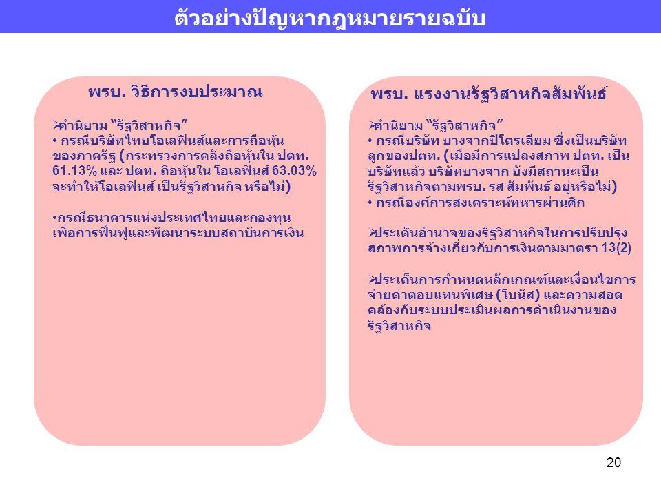 """20  คำนิยาม """"รัฐวิสาหกิจ"""" กรณีบริษัทไทยโอเลฟินส์และการถือหุ้น ของภาครัฐ ( กระทรวงการคลังถือหุ้นใน ปตท. 61.13% และ ปตท. ถือหุ้นใน โอเลฟินส์ 63.03% จะท"""