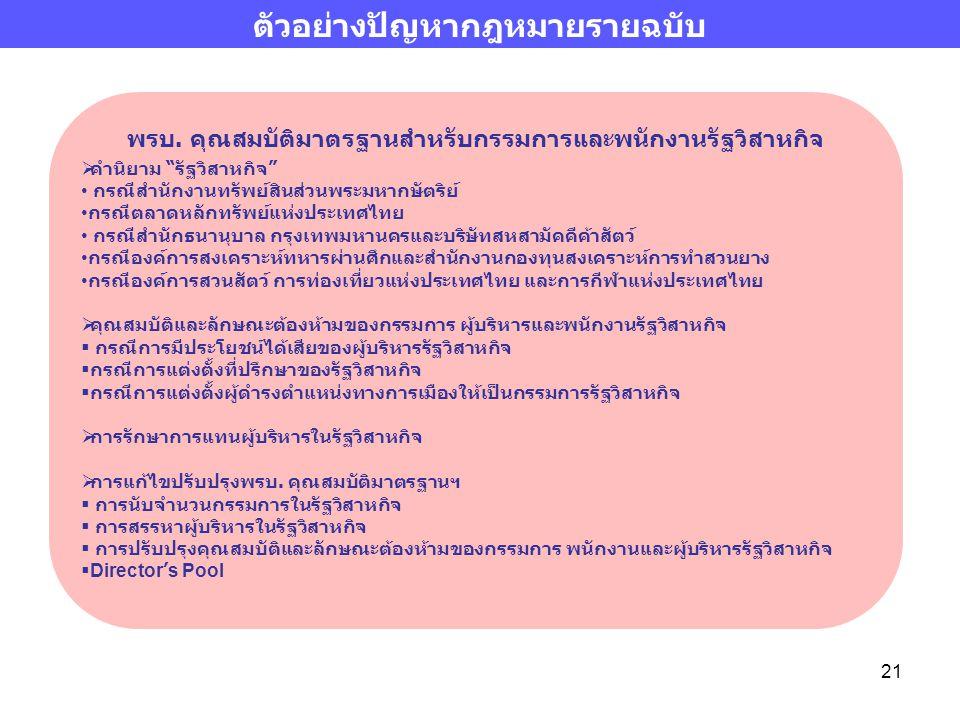 """21  คำนิยาม """"รัฐวิสาหกิจ"""" กรณีสำนักงานทรัพย์สินส่วนพระมหากษัตริย์ กรณีตลาดหลักทรัพย์แห่งประเทศไทย กรณีสำนักธนานุบาล กรุงเทพมหานครและบริษัทสหสามัคคีค้"""