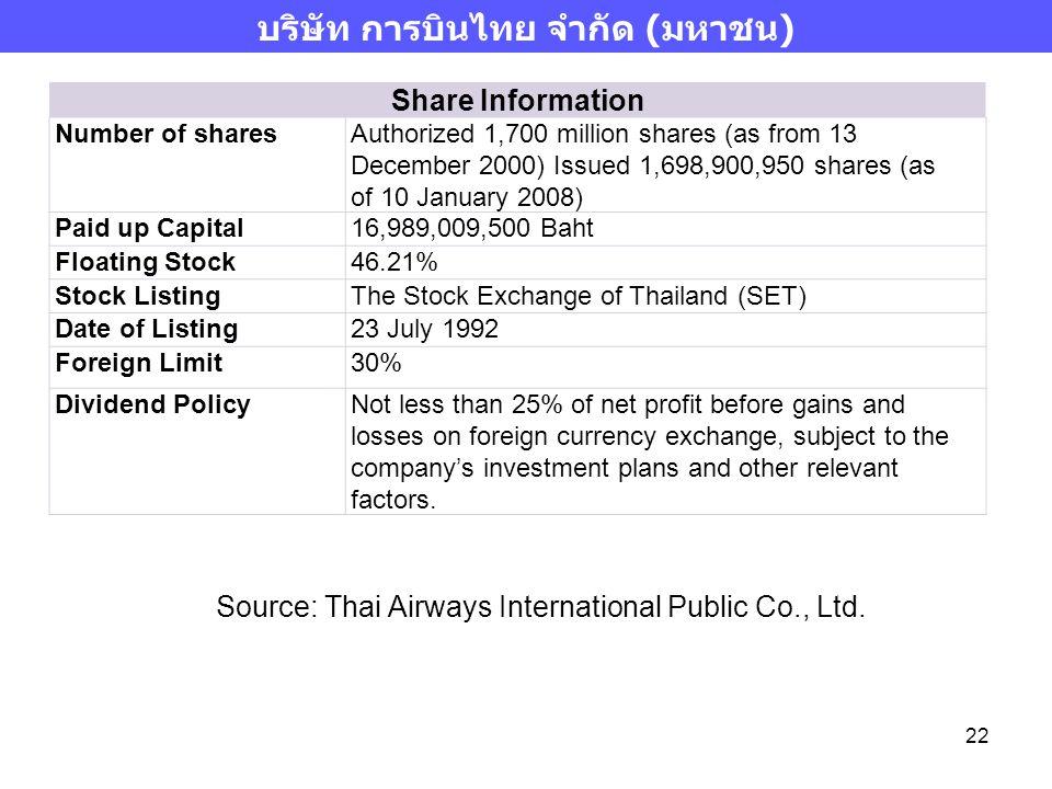 22 บริษัท การบินไทย จำกัด (มหาชน) Share Information Number of sharesAuthorized 1,700 million shares (as from 13 December 2000) Issued 1,698,900,950 sh
