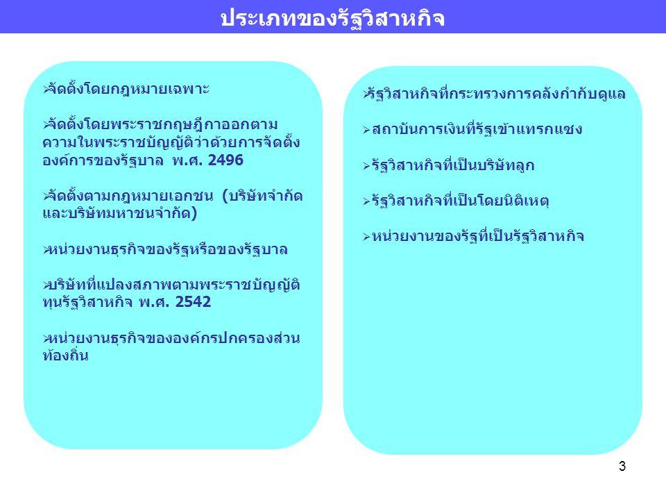 3  จัดตั้งโดยกฎหมายเฉพาะ  จัดตั้งโดยพระราชกฤษฎีกาออกตาม ความในพระราชบัญญัติว่าด้วยการจัดตั้ง องค์การของรัฐบาล พ.ศ. 2496  จัดตั้งตามกฎหมายเอกชน (บริ