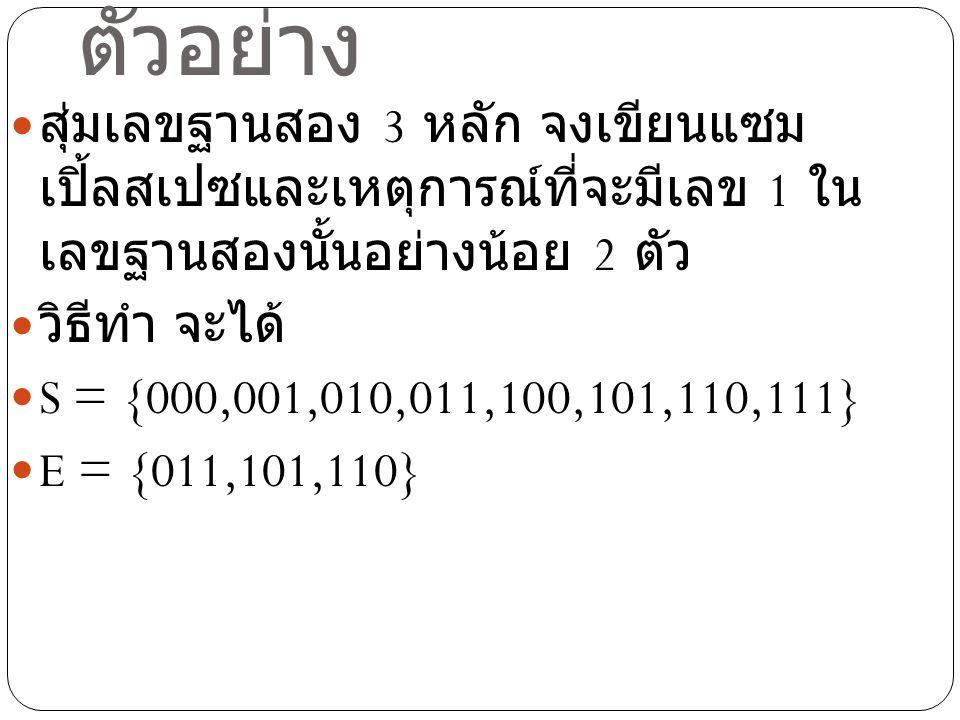 ตัวอย่าง สุ่มเลขฐานสอง 3 หลัก จงเขียนแซม เปิ้ลสเปซและเหตุการณ์ที่จะมีเลข 1 ใน เลขฐานสองนั้นอย่างน้อย 2 ตัว วิธีทำ จะได้ S = {000,001,010,011,100,101,110,111} E = {011,101,110}