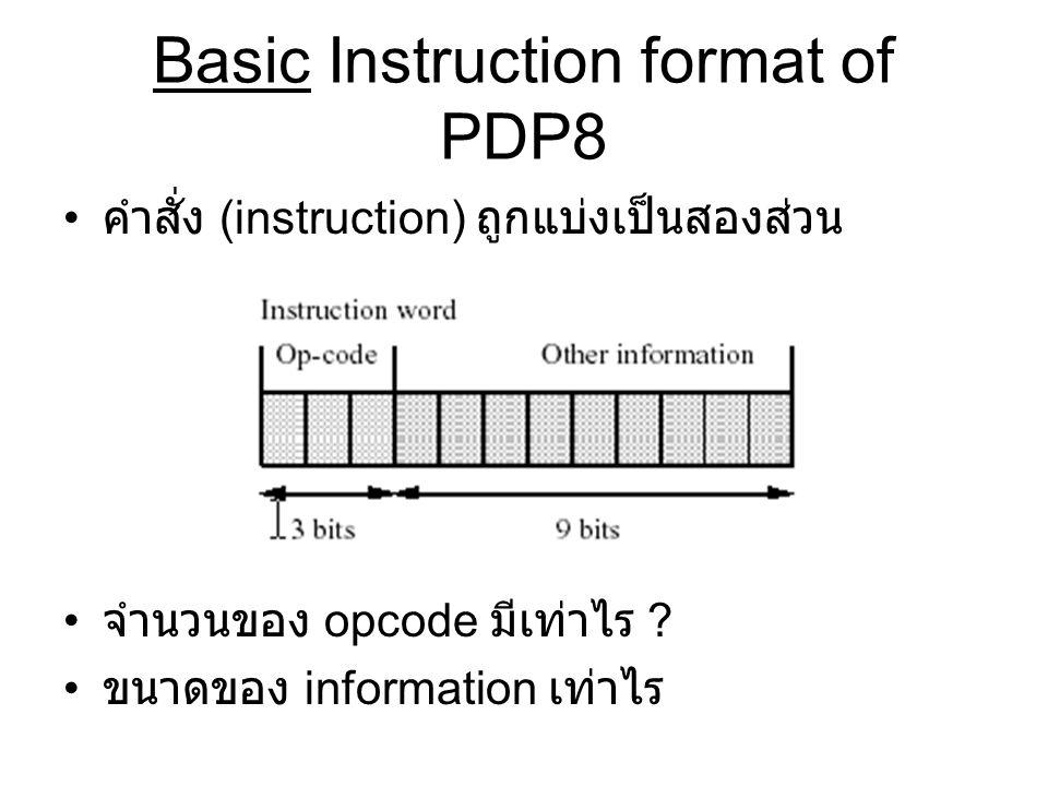 Basic Instruction format of PDP8 คำสั่ง (instruction) ถูกแบ่งเป็นสองส่วน จำนวนของ opcode มีเท่าไร ? ขนาดของ information เท่าไร
