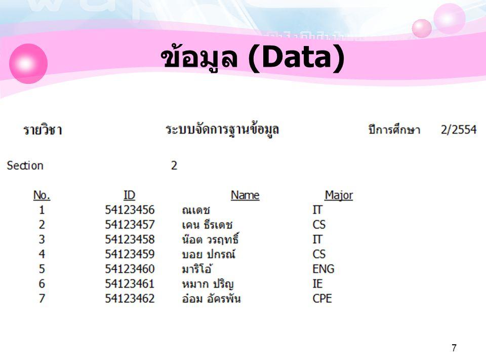 7 ข้อมูล (Data)