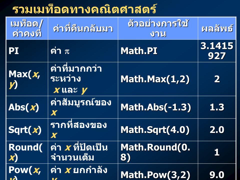 เมท็อด / ค่าคงที่ ค่าที่คืนกลับมา ตัวอย่างการใช้ งาน ผลลัพธ์ PI ค่า Math.PI 3.1415 927 Max(x, y) ค่าที่มากกว่า ระหว่าง x และ yMath.Max(1,2)2 Abs(x) ค่าสัมบูรณ์ของ xMath.Abs(-1.3)1.3 Sqrt(x) รากที่สองของ xMath.Sqrt(4.0)2.0 Round( x) ค่า x ที่ปัดเป็น จำนวนเต็ม Math.Round(0.