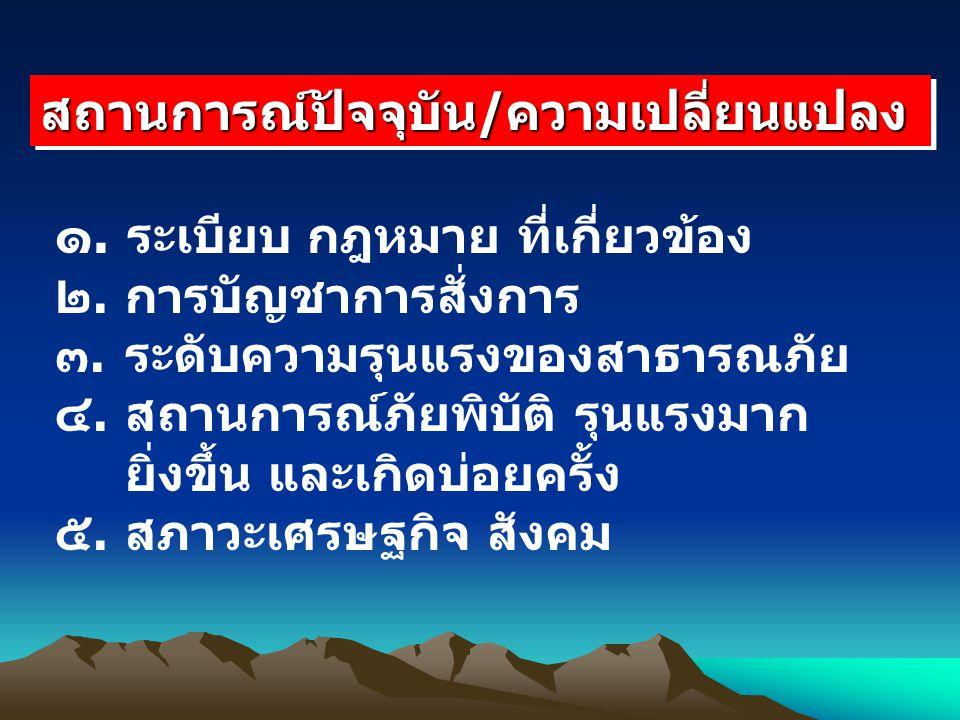 ผู้บัญชาการ/สั่งการผู้บัญชาการ/สั่งการ มาตรา ๑๓รัฐมนตรีว่าการกระทรวงมหาดไทยผู้บัญชาการ ปลัดกระทรวงมหาดไทยรองผู้บัญชาการ มาตรา ๑๔อธิบดีกรมป้องกันและบรรเทาสาธารณภัยผู้อำนวยการกลาง มาตรา ๑๕ผู้ว่าราชการจังหวัดผู้อำนวยการจังหวัด มาตรา ๑๘นายกองค์การบริหารส่วนจังหวัด รองผู้อำนวยการจังหวัด มาตรา ๑๙นายอำเภอผู้อำนวยการอำเภอ มาตรา ๒๐ผู้บริหารองค์กรปกครองส่วนท้องถิ่นผู้อำนวยการท้องถิ่น ปลัดองค์กรปกครองส่วนท้องถิ่น ผู้ช่วยอำนวยการท้องถิ่น