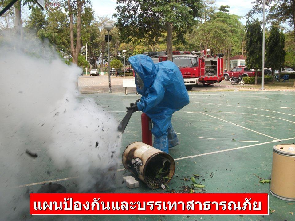 แผนป้องกันและบรรเทาสาธารณภัยแผนป้องกันและบรรเทาสาธารณภัย