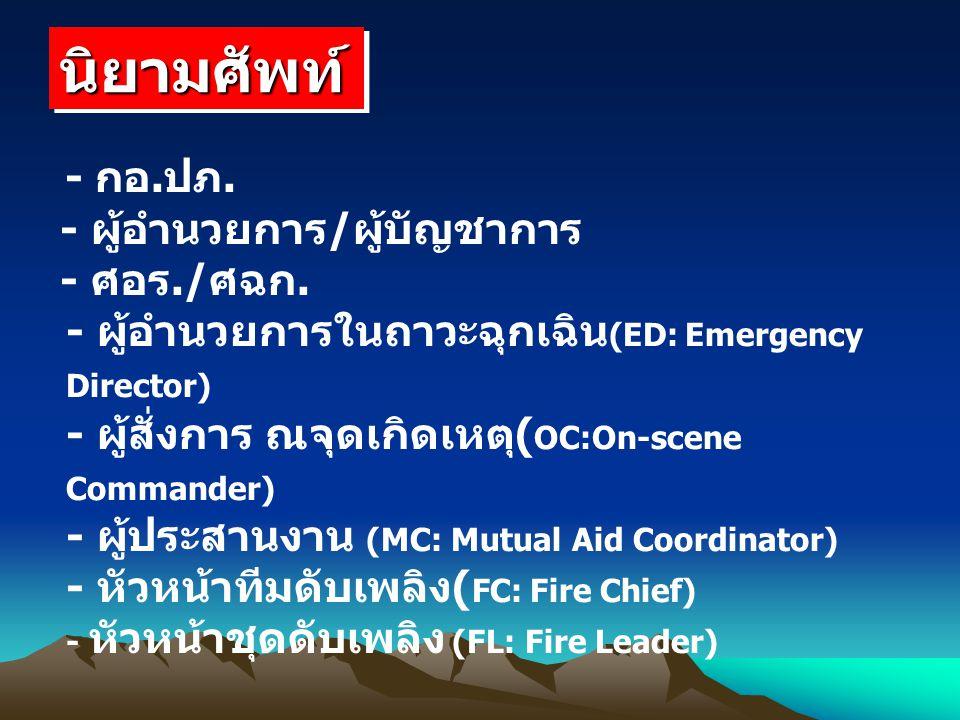 นิยามศัพท์นิยามศัพท์ - กอ.ปภ. - ผู้อำนวยการ/ผู้บัญชาการ - ศอร./ศฉก. - ผู้อำนวยการในถาวะฉุกเฉิน (ED: Emergency Director) - ผู้สั่งการ ณจุดเกิดเหตุ( OC: