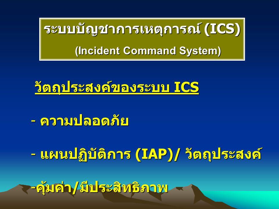 ระบบบัญชาการเหตุการณ์ (ICS) (Incident Command System) (Incident Command System) วัตถุประสงค์ของระบบ ICS วัตถุประสงค์ของระบบ ICS - ความปลอดภัย - แผนปฏิ