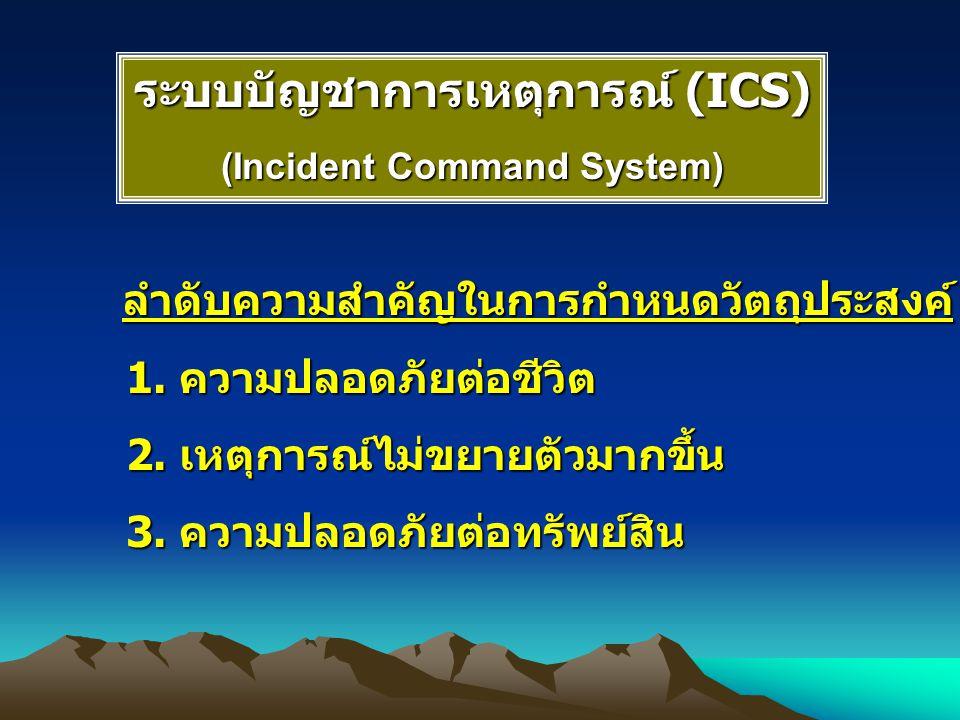 ระบบบัญชาการเหตุการณ์ (ICS) (Incident Command System) ลำดับความสำคัญในการกำหนดวัตถุประสงค์ ลำดับความสำคัญในการกำหนดวัตถุประสงค์ 1. ความปลอดภัยต่อชีวิต