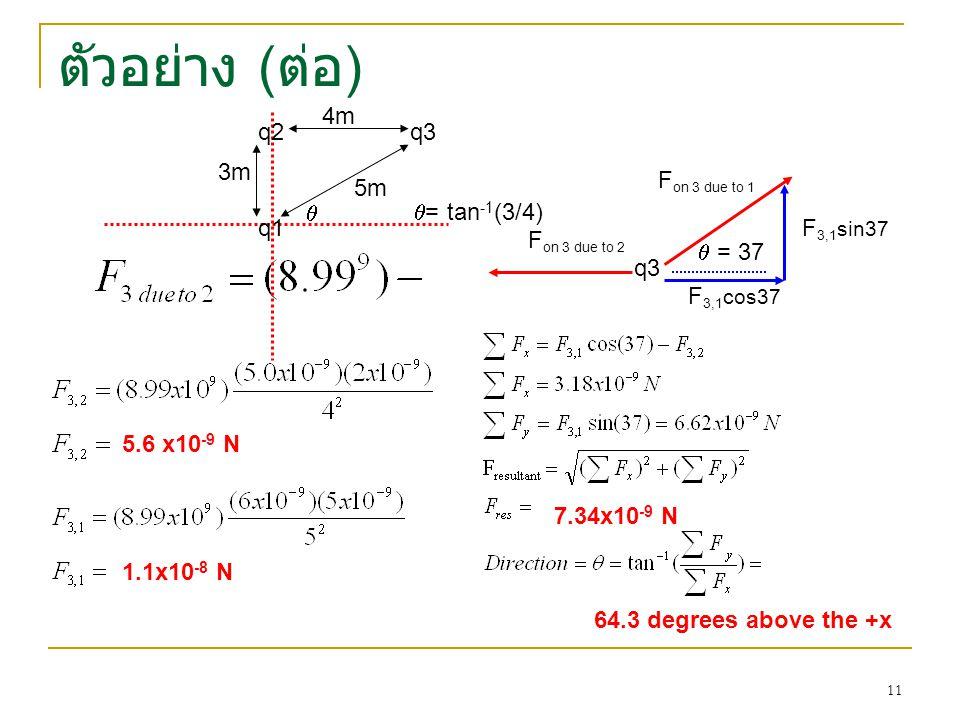 ตัวอย่าง ( ต่อ ) q1 q2q3 3m 4m 5m q3 F on 3 due to 2 F on 3 due to 1   = 37  = tan -1 (3/4) 5.6 x10 -9 N 1.1x10 -8 N F 3,1 cos37 F 3,1 sin37 7.34x10 -9 N 64.3 degrees above the +x 11