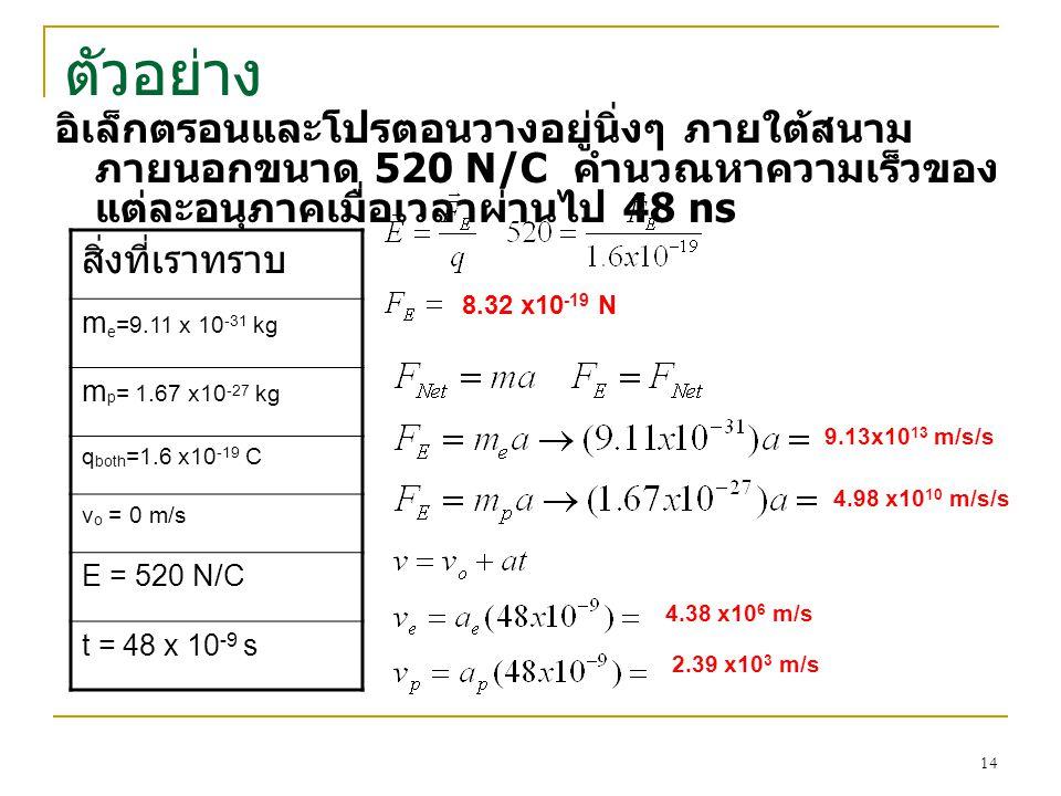 ตัวอย่าง อิเล็กตรอนและโปรตอนวางอยู่นิ่งๆ ภายใต้สนาม ภายนอกขนาด 520 N/C คำนวณหาความเร็วของ แต่ละอนุภาคเมื่อเวลาผ่านไป 48 ns สิ่งที่เราทราบ m e =9.11 x 10 -31 kg m p = 1.67 x10 -27 kg q both =1.6 x10 -19 C v o = 0 m/s E = 520 N/C t = 48 x 10 -9 s 8.32 x10 -19 N 9.13x10 13 m/s/s 4.98 x10 10 m/s/s 4.38 x10 6 m/s 2.39 x10 3 m/s 14