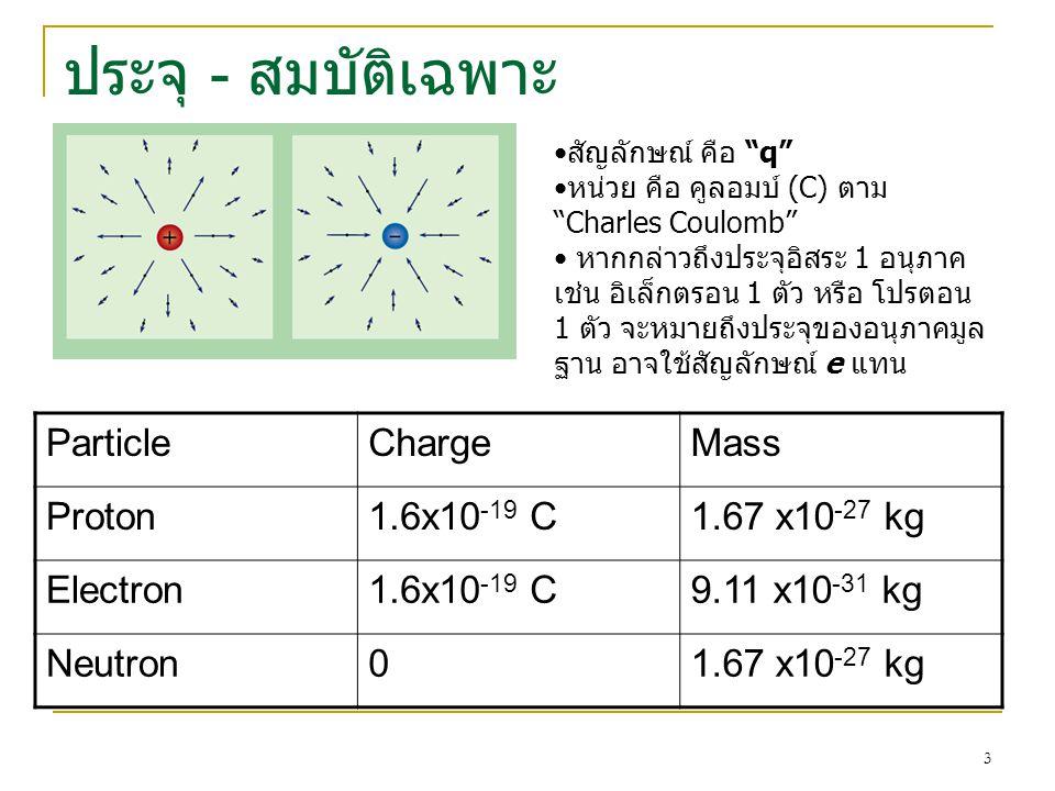 ประจุ - สมบัติเฉพาะ Some important constants: สัญลักษณ์ คือ q หน่วย คือ คูลอมบ์ (C) ตาม Charles Coulomb หากกล่าวถึงประจุอิสระ 1 อนุภาค เช่น อิเล็กตรอน 1 ตัว หรือ โปรตอน 1 ตัว จะหมายถึงประจุของอนุภาคมูล ฐาน อาจใช้สัญลักษณ์ e แทน ParticleChargeMass Proton1.6x10 -19 C1.67 x10 -27 kg Electron1.6x10 -19 C9.11 x10 -31 kg Neutron01.67 x10 -27 kg 3