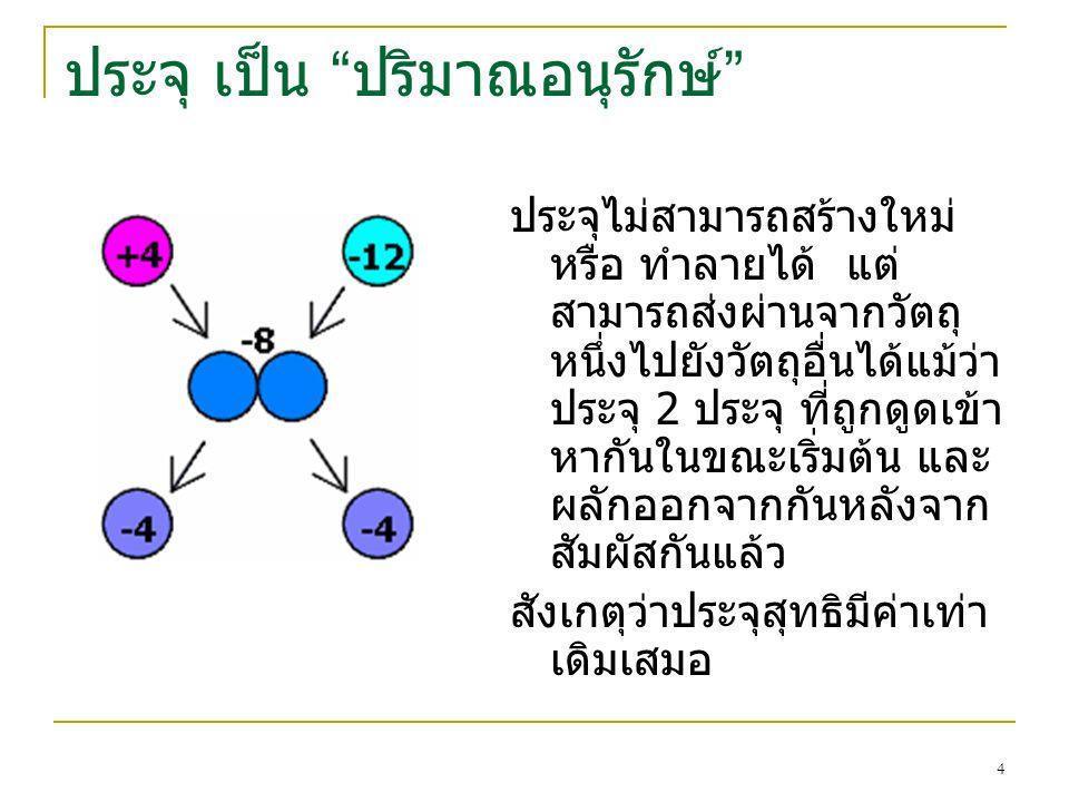 ตัวนำและฉนวน การแคลื่อนที่ของประจุจะถูกจำกัดโดยตัวกลางที่ประจุ นั้นเคลื่อนที่ผ่าน โดยทั่วไปแบ่งได้ เป็น 2 ประเภท ตัวนำ (Conductors): ยอมให้ประจุผ่านได้อย่าง ง่ายดาย ฉนวน (Insulators): ประจุไม่สามารถผ่านได้ Conductor = ลวดทองแดง Insulator = ปลอกหุ้มพลาสติก 5