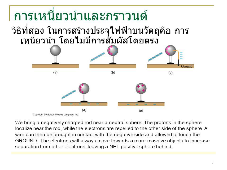 การเหนี่ยวนำและกราวนด์ วิธีที่สอง ในการสร้างประจุไฟฟ้าบนวัตถุคือ การ เหนี่ยวนำ โดยไม่มีการสัมผัสโดยตรง We bring a negatively charged rod near a neutral sphere.