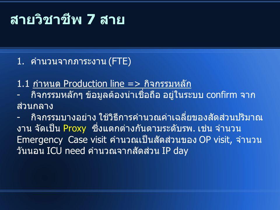 1. คำนวนจากภาระงาน (FTE) 1.1 กำหนด Production line => กิจกรรมหลัก -กิจกรรมหลักๆ ข้อมูลต้องน่าเชื่อถือ อยู่ในระบบ confirm จาก ส่วนกลาง -กิจกรรมบางอย่าง