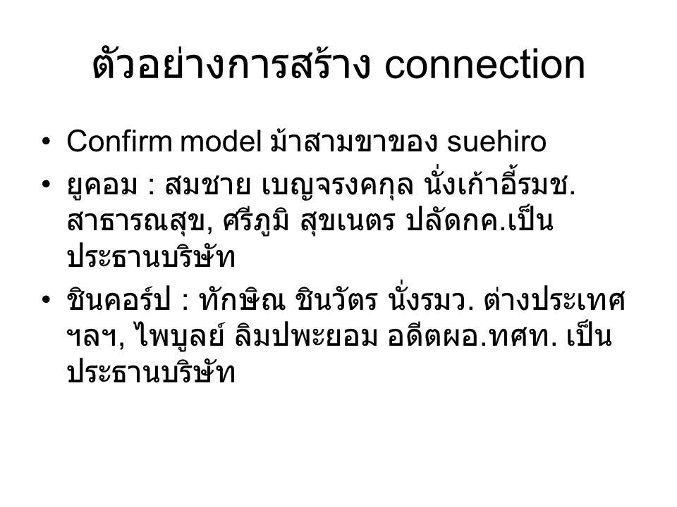 ตัวอย่างการสร้าง connection Confirm model ม้าสามขาของ suehiro ยูคอม : สมชาย เบญจรงคกุล นั่งเก้าอี้รมช. สาธารณสุข, ศรีภูมิ สุขเนตร ปลัดกค. เป็น ประธานบ