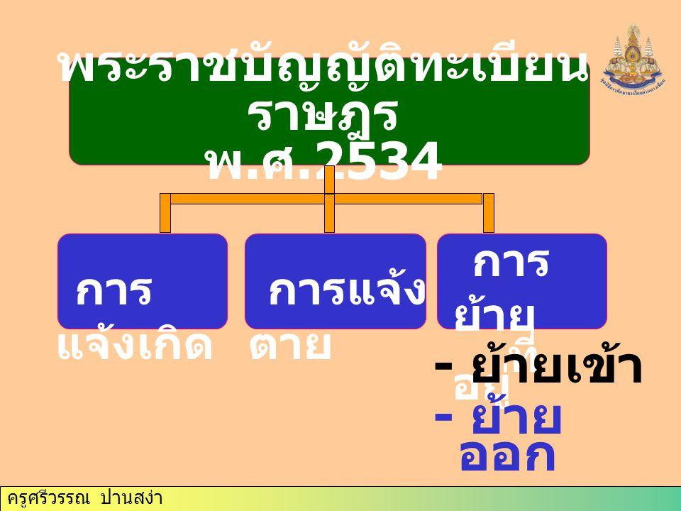 ครูศรีวรรณ ปานสง่า การ แจ้งเกิด พระราชบัญญัติทะเบียน ราษฎร พ. ศ.2534 การแจ้ง ตาย การ ย้าย ที่ อยู่ - ย้ายเข้า - ย้าย ออก