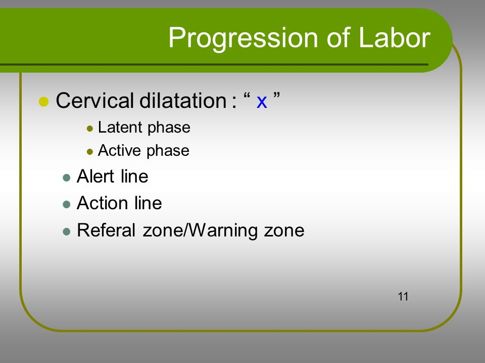Progression of Labor Cervical dilatation : x Latent phase Active phase Alert line Action line Referal zone/Warning zone 11