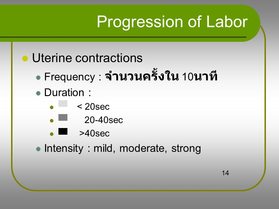 Progression of Labor Uterine contractions Frequency : จำนวนครั้งใน 10 นาที Duration : < 20sec 20-40sec >40sec Intensity : mild, moderate, strong 14