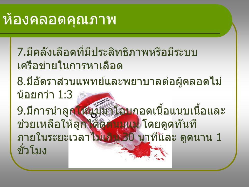 ห้องคลอดคุณภาพ 10.การส่งต่อมารดาที่เกิดภาวะแทรกซ้อนได้ อย่างปลอดภัย 11.
