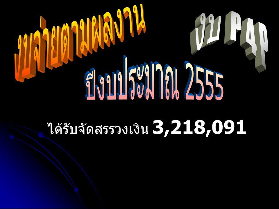 ได้รับจัดสรรวงเงิน 3,218,091
