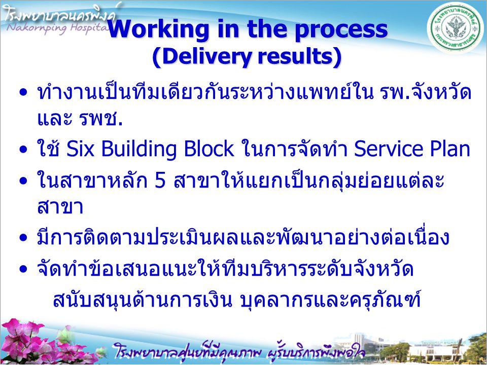 Working in the process (Delivery results) ทำงานเป็นทีมเดียวกันระหว่างแพทย์ใน รพ.จังหวัด และ รพช. ใช้ Six Building Block ในการจัดทำ Service Plan ในสาขา