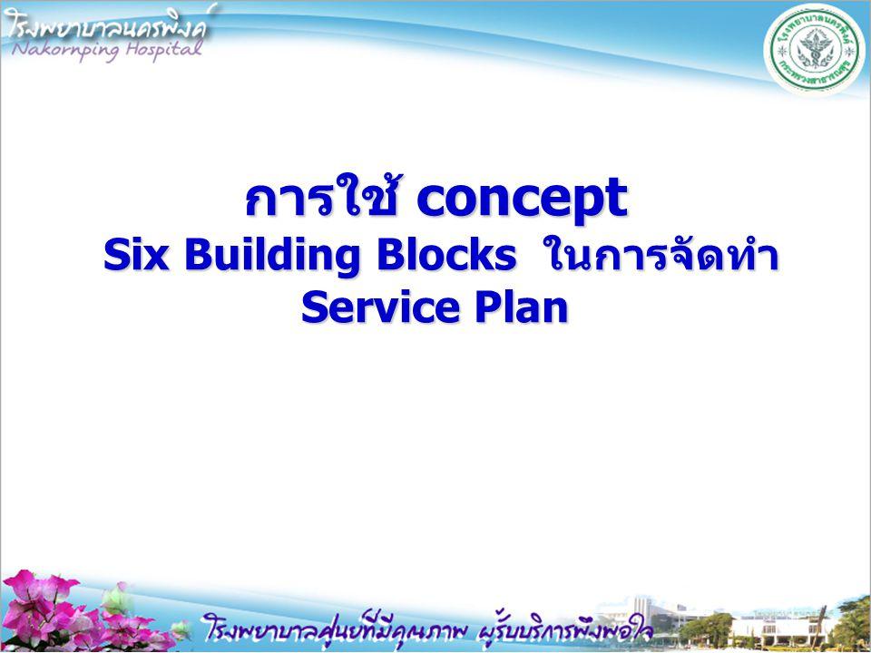 การใช้ concept Six Building Blocks ในการจัดทำ Service Plan