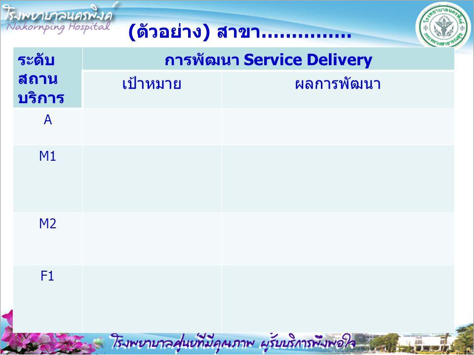 (ตัวอย่าง) สาขา…………… ระดับ สถาน บริการ การพัฒนา Service Delivery เป้าหมายผลการพัฒนา A M1 M2 F1