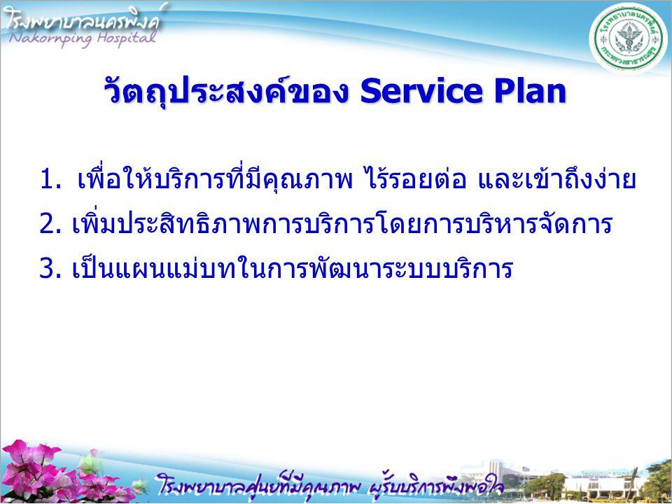 วัตถุประสงค์ของ Service Plan 1.เพื่อให้บริการที่มีคุณภาพ ไร้รอยต่อ และเข้าถึงง่าย 2. เพิ่มประสิทธิภาพการบริการโดยการบริหารจัดการ 3. เป็นแผนแม่บทในการพ
