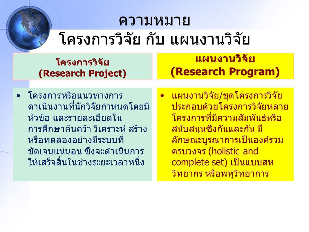 ความหมาย โครงการวิจัย กับ แผนงานวิจัย โครงการวิจัย (Research Project) โครงการหรือแนวทางการ ดำเนินงานที่นักวิจัยกำหนดโดยมี หัวข้อ และรายละเอียดใน การศึ
