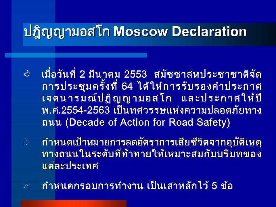 ปฎิญญามอสโก Moscow Declaration  เมื่อวันที่ 2 มีนาคม 2553 สมัชชาสหประชาชาติจัด การประชุมครั้งที่ 64 ได้ให้การรับรองคำประกาศ เจตนารมณ์ปฏิญญามอสโก และประกาศให้ปี พ.ศ.2554-2563 เป็นทศวรรษแห่งความปลอดภัยทาง ถนน (Decade of Action for Road Safety)  กำหนดเป้าหมายการลดอัตราการเสียชีวิตจากอุบัติเหตุ ทางถนนในระดับที่ท้าทายให้เหมาะสมกับบริบทของ แต่ละประเทศ  กำหนดกรอบการทำงาน เป็นเสาหลักไว้ 5 ข้อ