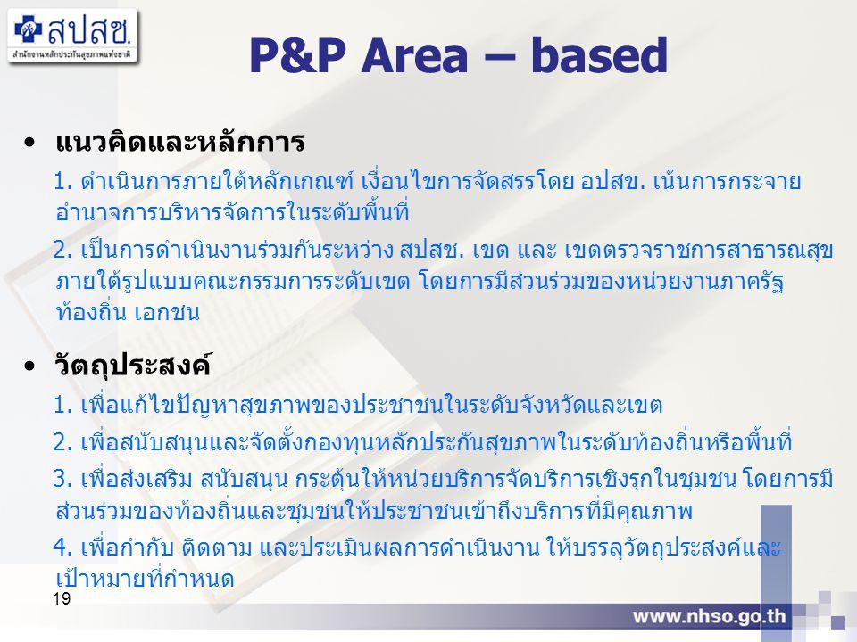 19 P&P Area – based แนวคิดและหลักการ 1. ดำเนินการภายใต้หลักเกณฑ์ เงื่อนไขการจัดสรรโดย อปสข. เน้นการกระจาย อำนาจการบริหารจัดการในระดับพื้นที่ 2. เป็นกา