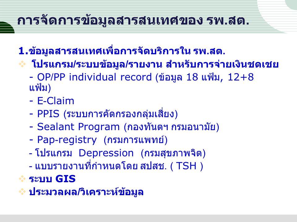 การจัดการข้อมูลสารสนเทศของ รพ. สต. 1. ข้อมูลสารสนเทศเพื่อการจัดบริการใน รพ. สต.  โปรแกรม / ระบบข้อมูล / รายงาน สำหรับการจ่ายเงินชดเชย - OP/PP individ