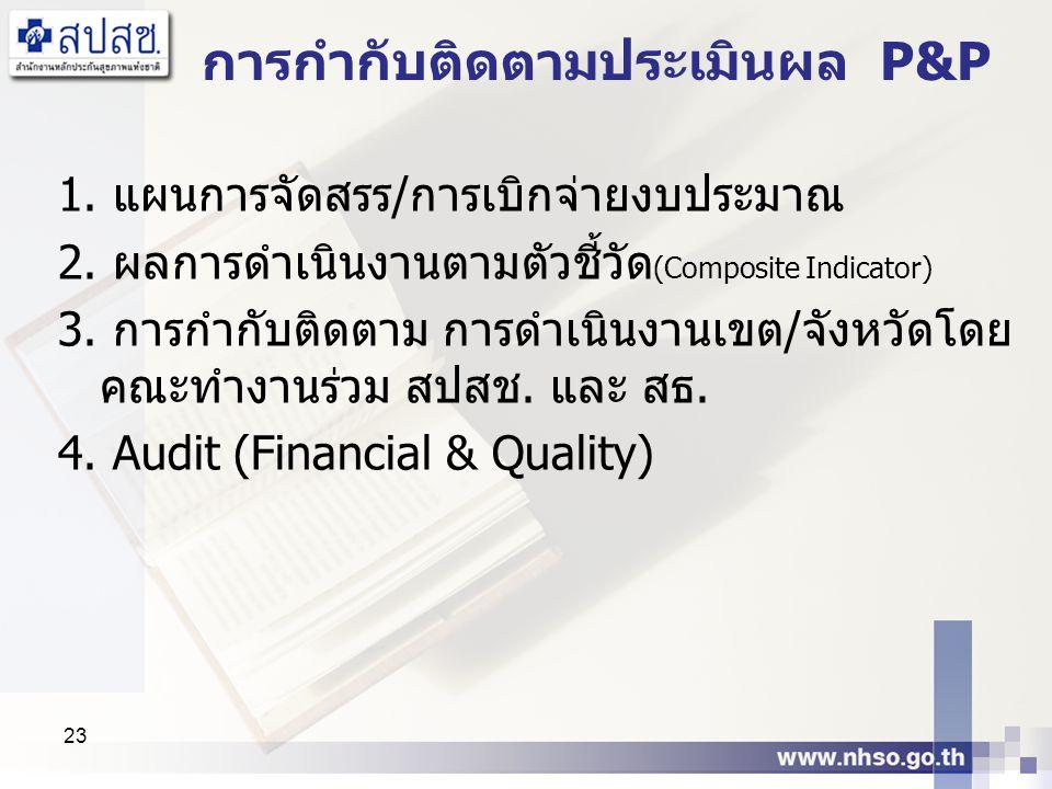23 การกำกับติดตามประเมินผล P&P 1. แผนการจัดสรร/การเบิกจ่ายงบประมาณ 2. ผลการดำเนินงานตามตัวชี้วัด (Composite Indicator) 3. การกำกับติดตาม การดำเนินงานเ