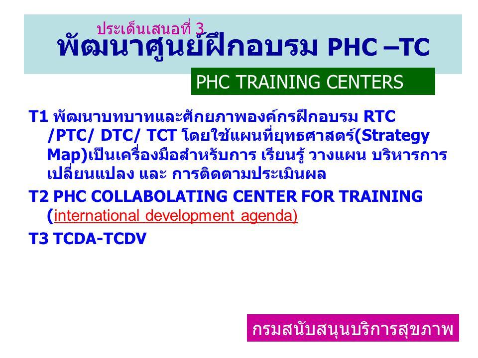 พัฒนาศูนย์ฝึกอบรม PHC –TC T1 พัฒนาบทบาทและศักยภาพองค์กรฝึกอบรม RTC /PTC/ DTC/ TCT โดยใช้แผนที่ยุทธศาสตร์(Strategy Map)เป็นเครื่องมือสำหรับการ เรียนรู้