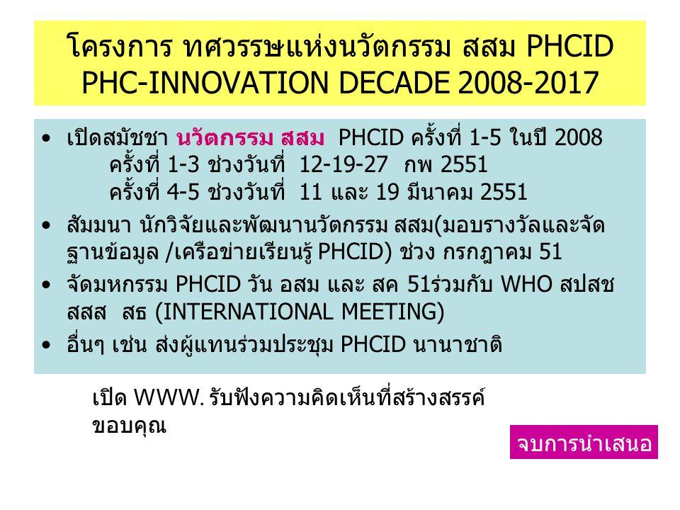 โครงการ ทศวรรษแห่งนวัตกรรม สสม PHCID PHC-INNOVATION DECADE 2008-2017 เปิดสมัชชา นวัตกรรม สสม PHCID ครั้งที่ 1-5 ในปี 2008 ครั้งที่ 1-3 ช่วงวันที่ 12-1