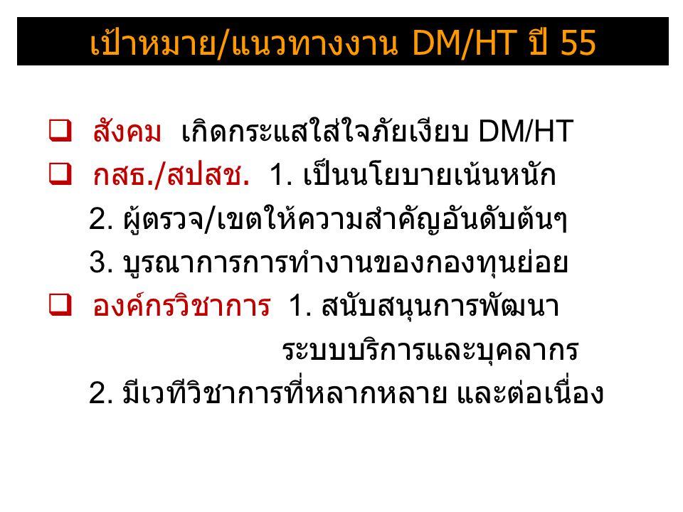 เป้าหมาย/แนวทางงาน DM/HT ปี 55  สังคม เกิดกระแสใส่ใจภัยเงียบ DM/HT  กสธ./ สปสช.