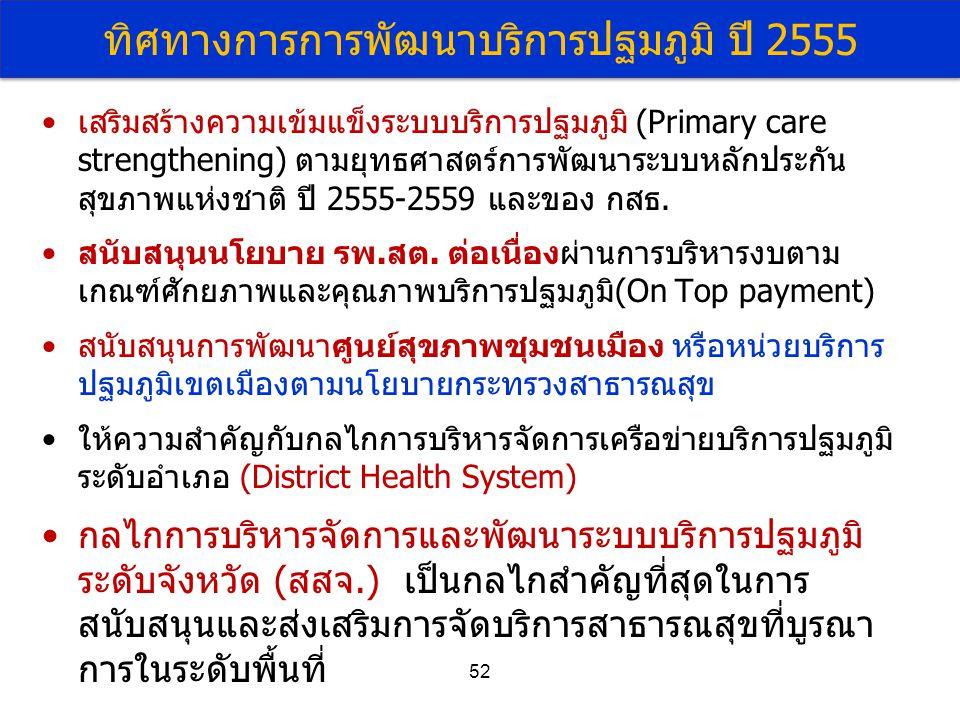ทิศทางการการพัฒนาบริการปฐมภูมิ ปี 2555 เสริมสร้างความเข้มแข็งระบบบริการปฐมภูมิ (Primary care strengthening) ตามยุทธศาสตร์การพัฒนาระบบหลักประกัน สุขภาพแห่งชาติ ปี 2555-2559 และของ กสธ.