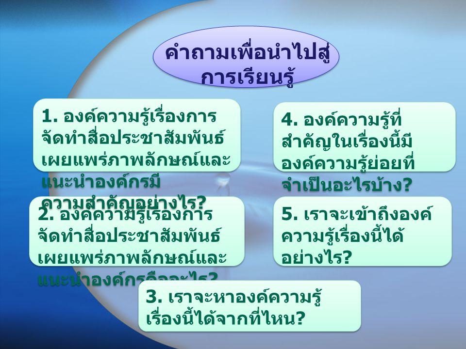 คำถามเพื่อนำไปสู่ การเรียนรู้ 2.