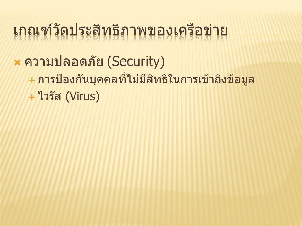  ความปลอดภัย (Security)  การป้องกันบุคคลที่ไม่มีสิทธิในการเข้าถึงข้อมูล  ไวรัส (Virus)